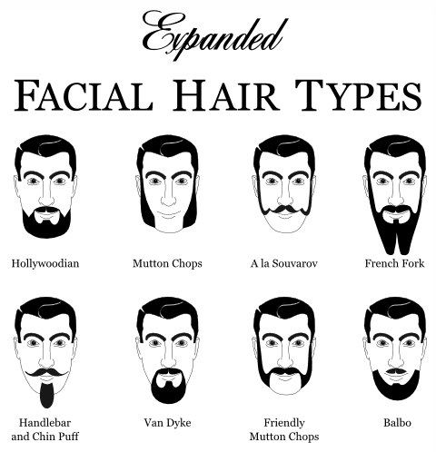 The Muslim beard paradox: tale of my beard